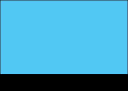 Rzetelne testy psychologiczne online, dla Ciebie, Twojego zespołu lub członków rodziny